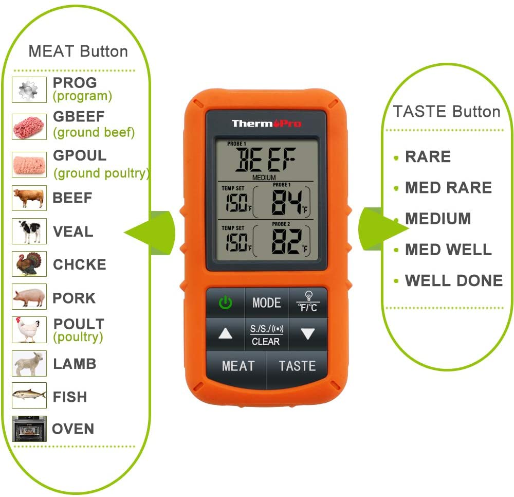 Thermopro TP20 Remote Digital Thermometer